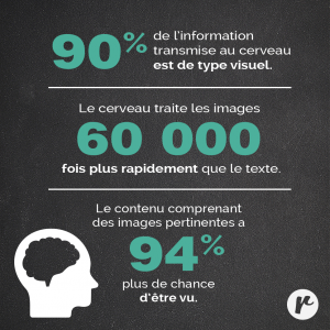 statistiques-visuels