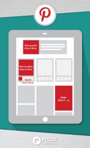 Cheat Sheet Pinterest : Quelle taille pour les images de votre compte Pinterest?